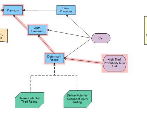 Decision Graph and External Datasource