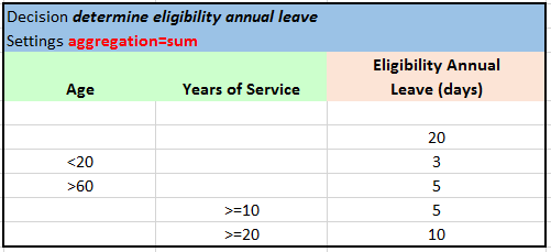 AnnualLeave-DT