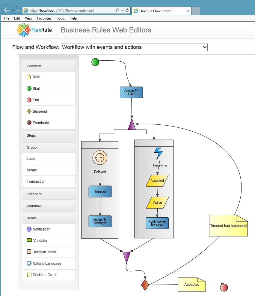 workflow web