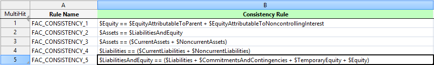 xbrl accounting Consistency Rules