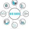 Making Big Data Deliver!