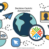 Decision Centric Automation