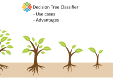 Determining Tournament Play using Predictive Analytics – Decision Tree