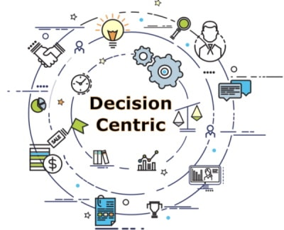 Traditional approach vs Advanced Decision Management Suite