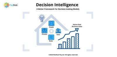 Decision Intelligence – A better framework to decision making models