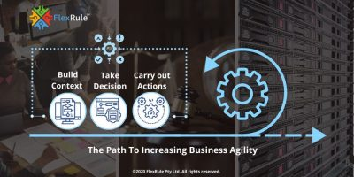 Business-Agility