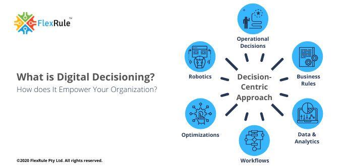 digital-decisioning-diagram