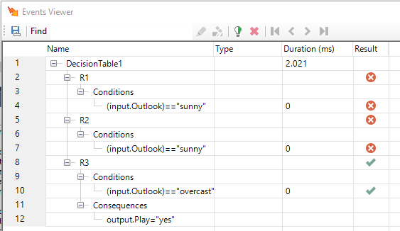 Event viewer to show explainability