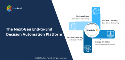 end to end decision automation