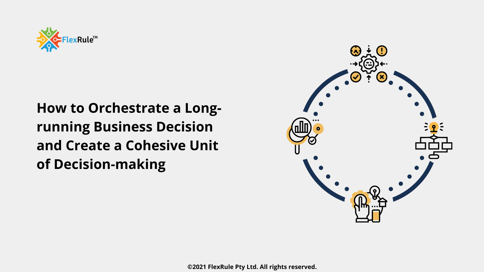 What is Long-running Decisioning?