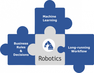 Decision Robotics