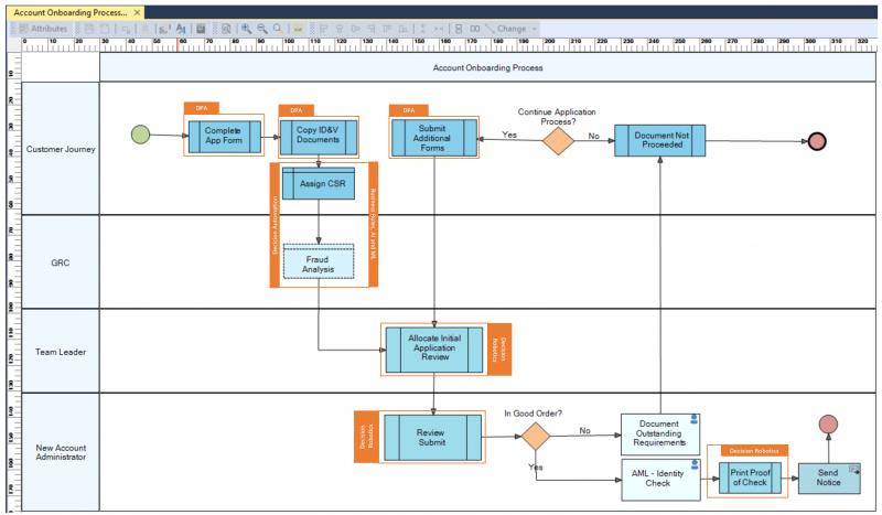 advanced process process automation